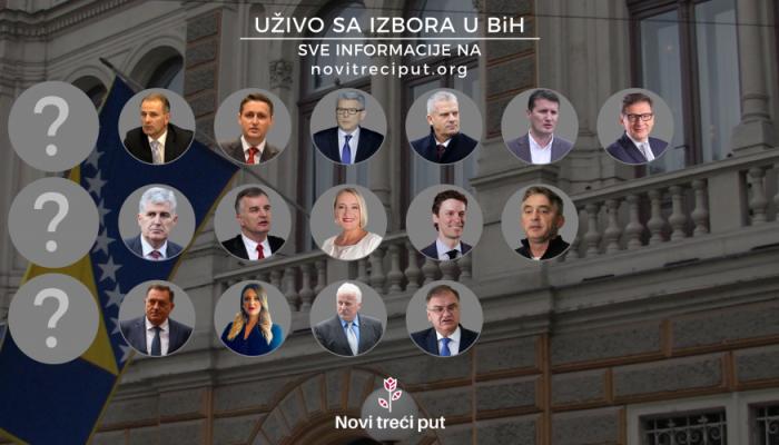 [BLOG UŽIVO] Izbori u BiH