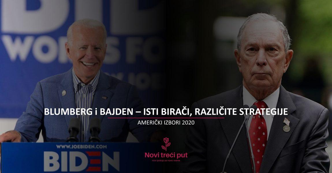 Blumberg i Bajden – isti birači, različite strategije